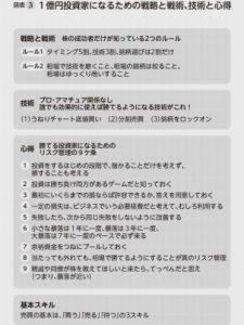 上岡氏の投資の心得(引用)
