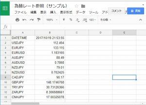 Googleスプレッドシートで作成した為替レート参照サイト
